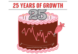 growth_1